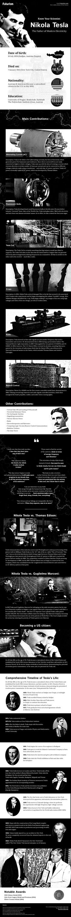 Nikola Tesla Inventions Used Today Infographic. Topic: inventor, patent, electricity, scientist, engineer.