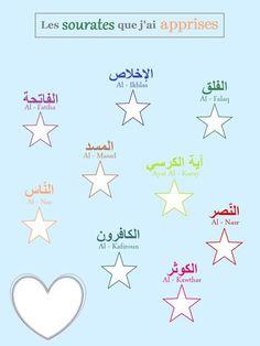 Fatiha - Al koursy - 114 à 108 Ramadan Activities, Preschool Activities, Teaching Kids, Kids Learning, Arabic Alphabet For Kids, Kids Planner, Islam For Kids, Kids Schedule, Arabic Lessons