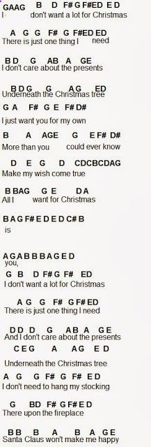 Sheet Music: All I Want For Christmas Is You