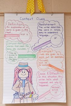 Context Clues put up during instruction. Refer to it often. Have students enter it into their literature journals. Have students refer to it often, as well.