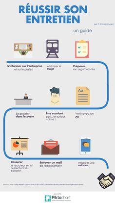 Career Bureau - Power Career Tips & Job Interviews Tactics E Learning, Ecommerce, Job Coaching, International Jobs, Job Interview Tips, Job Interviews, Burn Out, Job Posting, Job Search