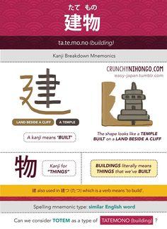 Crunchy Nihongo : 建物
