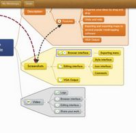 Top 9 Mindmapping and Brainstorming Apps for the iPad