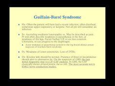 Guillain-Barré Syndrome: CRASH! USMLE Step 2 and 3