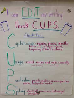 """Writer's Workshop - editing """"Think CUPS"""""""