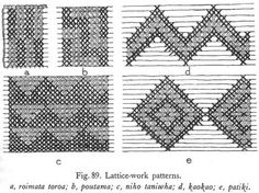 a, roimata toroa; c, niho taniwha; Flax Weaving, Basket Weaving, Maori Patterns, Maori Designs, Maori Art, Weaving Patterns, Fence Design, Modern Logo, Fig