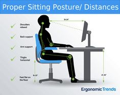 How are you sitting right now? Years of bad sitting posture ended me up in physical therapy with Thoracic Outlet Syndrome - not nice. Proper posture, regular stretching, yoga can all help. Best Ergonomic Office Chair, Best Office Chair, Office Chairs, Better Posture, Good Posture, Proper Sitting Posture, Alexander Technique, Queen Memory Foam Mattress, Work Chair