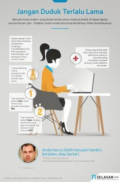Bahaya Duduk Terlalu Lama ~ Infografis Kesehatan The Dangers of Sitting Too Long ~ Health Infographi Diet Motivation Quotes, Sport Motivation, Fitness Motivation, Fitness Tips, Health Fitness, Health Diet, Workout Posters, Workout Pictures, Health Promotion