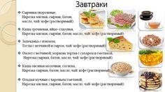 ЗДОРОВОЕ ПИТАНИЕ меню на каждый день для всей семьи с рецептами фото: 11 тыс изображений найдено в Яндекс.Картинках