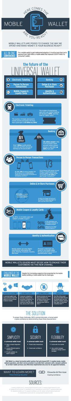 Portigo - the digital mobile wallet solution form Giesecke  Devrient