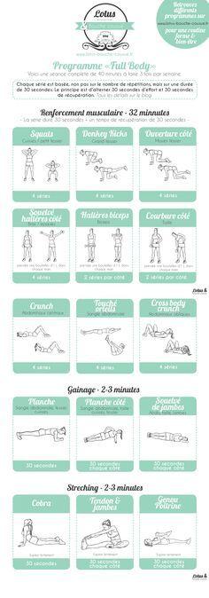 Programme Fitness Full Body n°2 Gym, Workout and Motivation - programme pour plan de maison