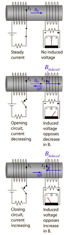 Coupled Inductors Electronic Engineering, Mechanical Engineering, Electrical Engineering, Electronic Circuit, Chemical Engineering, Civil Engineering, Diy Electronics, Electronics Projects, Radios