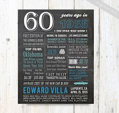 I still get carded when i ask for my senior citizen discount 60th birthday gifts for dad father in law daddy him men fun facts 1957 personalized 60th birthday chalkboard wall art digital file fandeluxe Images