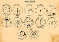Basics to Modern Circular Gallifreyan - Imgur