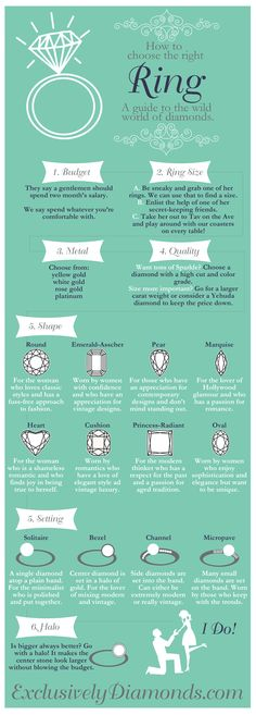 How to Choose the Right Engagement Ring - A Guide to the Wild World of Diamonds!