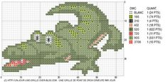 Crocodile Cross Stitch Pattern