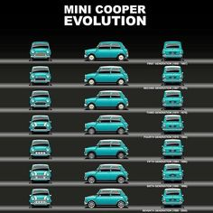Reposted from -. Mini Cooper Sport, Rover Mini Cooper, Mini Cooper Classic, Classic Mini, Classic Sports Cars, Classic Cars, Classic European Cars, Mini Morris, Old School Muscle Cars