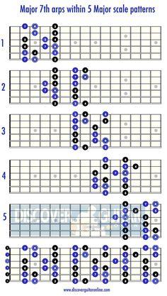 7 Best Amp Settings Images Amp Settings Guitar Guitar Building