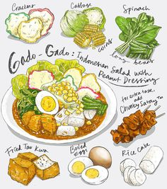 - Food Painting - A mural for Gado&Grill, an Indonesian food stop in SIngapore. Gado-gado itself i. A mural for Gado&Grill, an Indonesian food stop in SIngapore. Gado-gado itself is originally from Indonesia. Food Design, Menu Design, Asian Recipes, Healthy Recipes, Healthy Food, Keto Recipes, Recipe Drawing, Food Doodles, Food Sketch