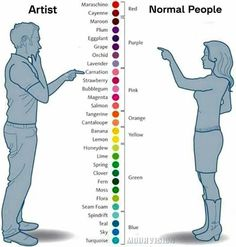 The artist sees more than basic colors - what side do you represent?