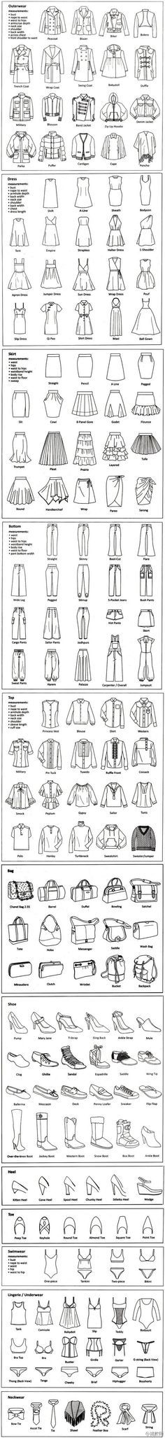 """Aide pour identifier par leur """"vrai"""" nom les différents éléments des habits, ainsi que les mesures à prendre pour les réaliser. Permet aussi d'avoir un aperçu de différents style d'habits."""