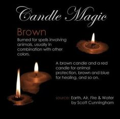 color brown candle magick inofo