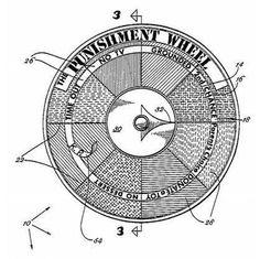 punishment wheel