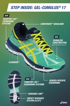 The ASICS Gel-Cumulus 17 has just bettered its best. For the long-distance runner, run with greater efficiency with these new shoe updates. Best Trail Running Shoes, Asics Running Shoes, Running Gear, Nike Running, Long Distance Running Shoes, Barefoot Running, Nike Free Runners, Roshe Run, Creative Advertising