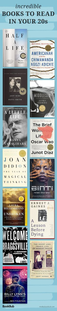 List of books to read in your 20s, including some of the best fiction books and inspiring nonfiction.