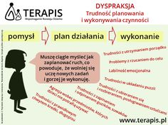 Terapis: Integracja sensoryczna Aspergers, Asd, Hand Therapy, In Case Of Emergency, Speech And Language, Hand Lettering, Behavior, Coaching, Love You
