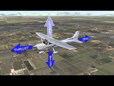 Forces via The Aviators 4: Tip of the Week