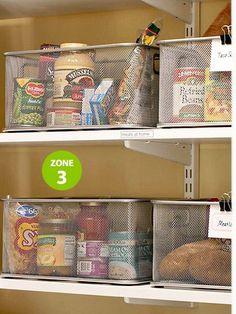 Organization- Meal prep ingredients