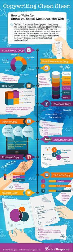 Copywriting cheat sheet for Social Media #infographic #SocialMedia #OnlineMarketing #Business #CheatSheet