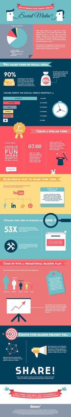 How to Promote Your Company Video on Social Media  Infographic