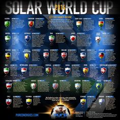 PURE-energies-solar-world-cup-infographic.jpg (1600×1600)