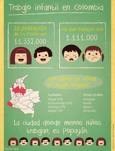 infografias niños de la calles - Google Search