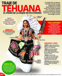En el siglo XIX, las féminas del Istmo de Tehuantepec adquirieron un papel preponderante en la vida social. Su ropaje muestra esa energía y mando. #Infographic
