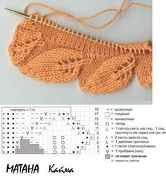 Diy Crafts Knitting, Diy Crafts Crochet, Easy Knitting, Lace Knitting Patterns, Knitting Charts, Knitting Stitches, Crochet Lace, Baby Coming Home Outfit, Easy Knitting Patterns