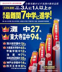 男子卒業生の3人に1人以上が男子最難関7中学に進学!!