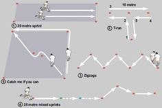 this running circuit rugby coaching drill to develop speed and agility skills. Field Hockey Drills, Rugby Drills, Football Coaching Drills, Rugby Coaching, Basketball Workouts, Rugby Workout, Band Workout, Speed Workout, Agility Workouts