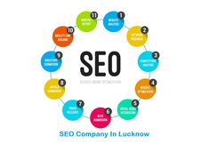 #BestSeoComPanyInLucknow #RankUpTechnologies get the best of the #Best in fair #Cost.