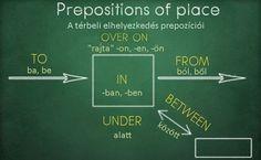 English Vocabulary, English Grammar, Teaching English, Learn English, Prepositions, Literature, Humor, Education, Learning