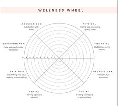 How To Hit The Reset Button On Your Life (Wellness Wheel Exercise) - The Blissful Mind - - Need to hit the reset button on your life? Here's a simple method to help you feel more rejuvenated when life gets overwhelming or unexciting! Therapy Worksheets, Therapy Activities, Self Care Wheel, Wellness Wheel, Wheel Of Life, Life Balance Wheel, Life Coaching Tools, Reset Button, Therapy Tools