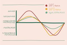 Что такое биполярное аффективное расстройство: как с ним справляться, чем лечить, как жить рядом с биполярником и что почитать на тему