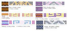 Схемы для ткачества на дощечках | Экология, дизайн, ремесло...