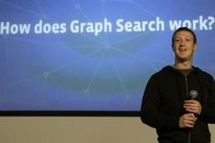 What Facebook Graph search means for marketers