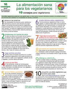 Kidney Disease: 10 consejos para vegetarianos