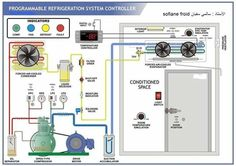 Hvac Air Conditioning, Refrigeration And Air Conditioning, Electrical Circuit Diagram, Electrical Wiring, Mechanical Engineering Logo, Hvac Tools, Hvac Filters, Hvac Maintenance, Plumbing Problems