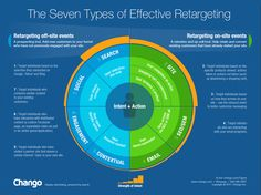 Email Retargeting - The Next Generation of Email Marketing