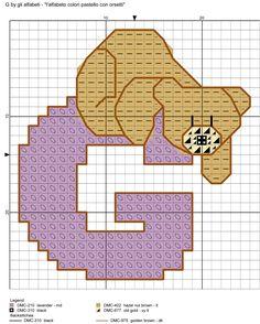 alfabeto colori pastello con orsetti G